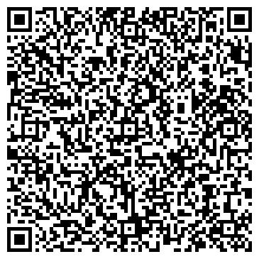 QR-код с контактной информацией организации ЦЕНТР МАТЕРИ И РЕБЕНКА, ГОРОДСКАЯ БОЛЬНИЦА, ГП