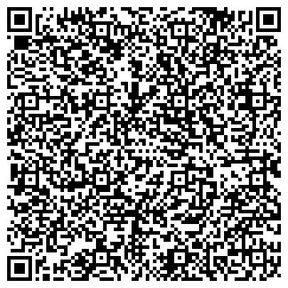 QR-код с контактной информацией организации Романенко Н.А., СПД , (Дверной Дозор)