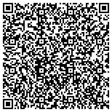 QR-код с контактной информацией организации Метизы-94, ЧП