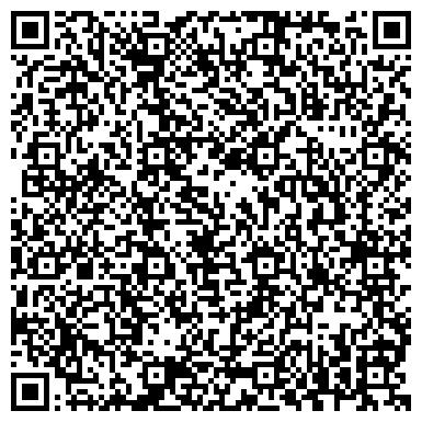 QR-код с контактной информацией организации Европейские вентиляционные системы, ООО