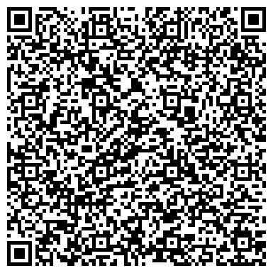 QR-код с контактной информацией организации Химтех инжиниринг, Официальное представительство компании Equipnet в СНГ и странах Балтии