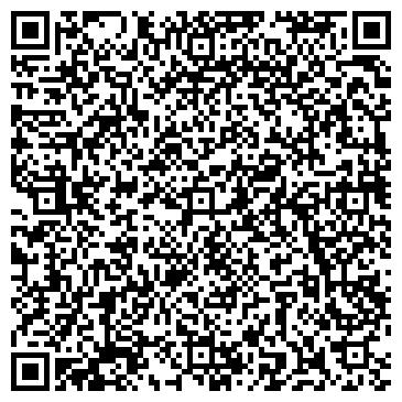 QR-код с контактной информацией организации Радкевич В.А., СПД