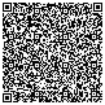 QR-код с контактной информацией организации Зеленый Мир - полиэтиленовые трубы, ООО
