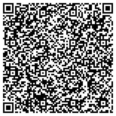 QR-код с контактной информацией организации Вариатор, Торговая компания