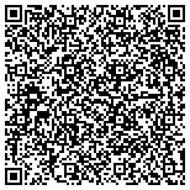QR-код с контактной информацией организации Трубопостачання, ООО