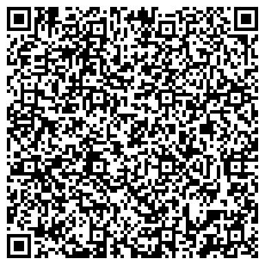QR-код с контактной информацией организации Медной Горы Хозяйка, Компания