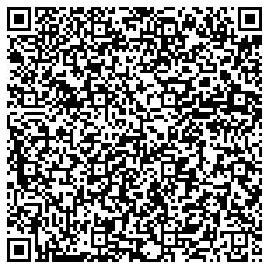 QR-код с контактной информацией организации Санпол Украина, ООО (SANPOL Группа компаний)