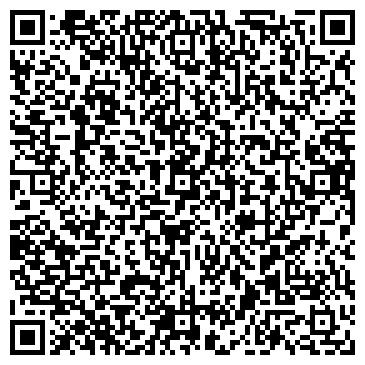 QR-код с контактной информацией организации Термозащита, ООО