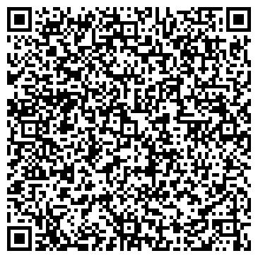 QR-код с контактной информацией организации Пластикс Украина, ООО