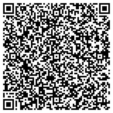 QR-код с контактной информацией организации РезинПромСнаб, ООО