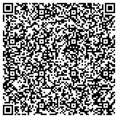 QR-код с контактной информацией организации Феррогидродинамика НПВП, ООО