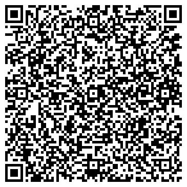 QR-код с контактной информацией организации Украгро-м, ООО