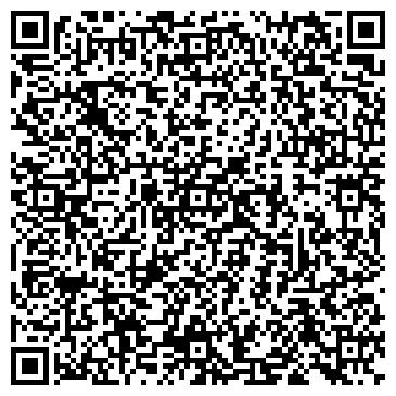 QR-код с контактной информацией организации Научно-исследовательский институт стеклопластиков и волокна, ПАО