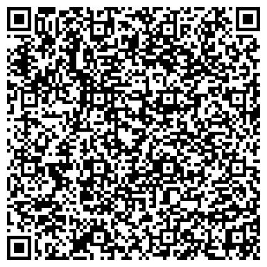 QR-код с контактной информацией организации ФтороПолимер, ООО