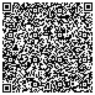 QR-код с контактной информацией организации Пластмасс, ДП (ТД Пластмасc-Прилуки)