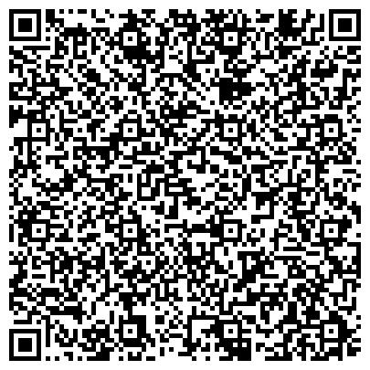 QR-код с контактной информацией организации Полимерная компания Терполимергаз, ООО