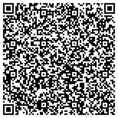 QR-код с контактной информацией организации Сантехника - полипропилен, ЧП