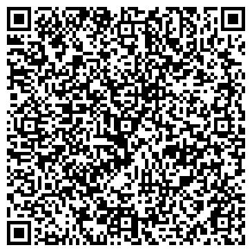 QR-код с контактной информацией организации НикоТерм, ЧПКФ