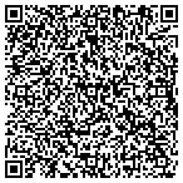 QR-код с контактной информацией организации Термолюкс-Комфорт, ЧП