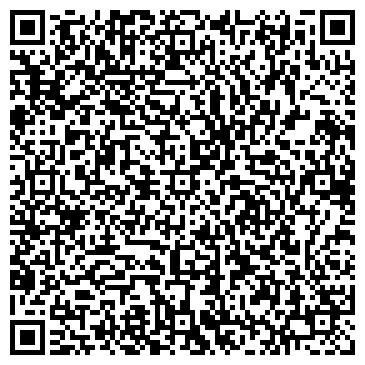 QR-код с контактной информацией организации Фирма НВ, ЧП