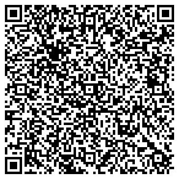 QR-код с контактной информацией организации Полимер-механика, ООО НПП