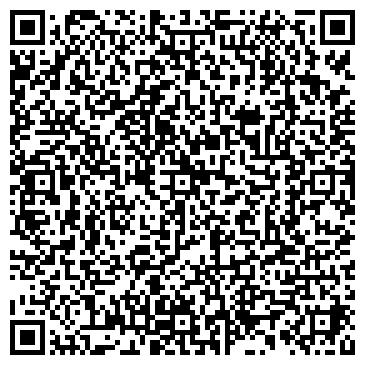 QR-код с контактной информацией организации ПОЛИХИМ-ПЛАСТ, ООО