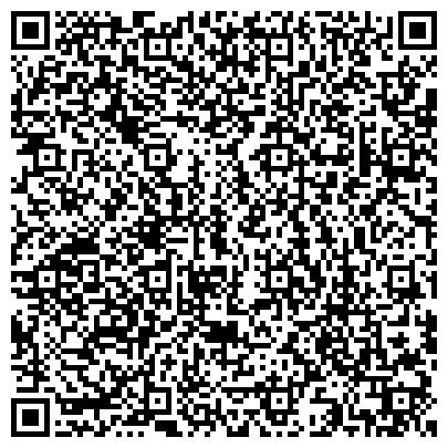 QR-код с контактной информацией организации Современные системы отопления, ООО