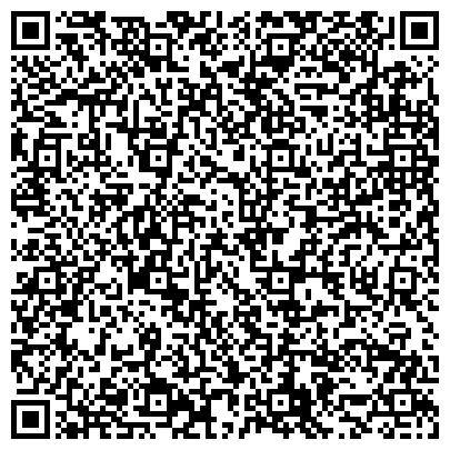 QR-код с контактной информацией организации Индустриал-Резинотехника, ООО