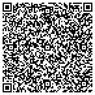 QR-код с контактной информацией организации ПКФ РТИ-Химиндустрия, ООО