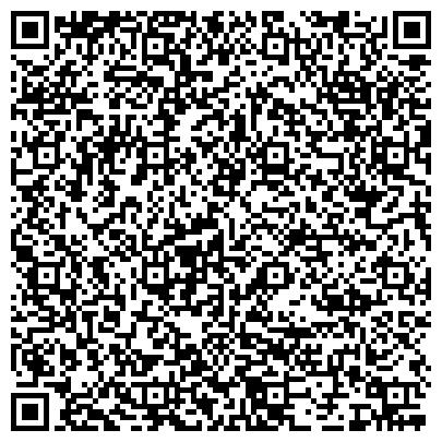 QR-код с контактной информацией организации Индустрия Торговый Дом, ООО
