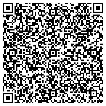 QR-код с контактной информацией организации КЛИНИЧЕСКАЯ БОЛЬНИЦА № 86 ФМБА РОССИИ