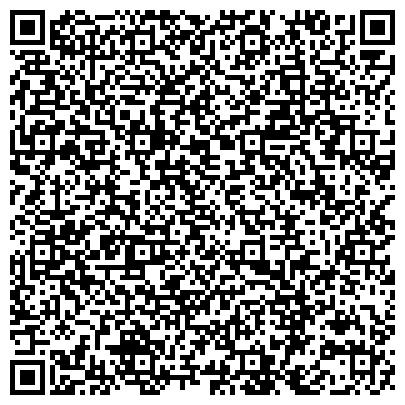 QR-код с контактной информацией организации Ядловский Б. В., СПД (Пластиковые конструкции)
