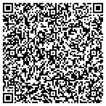 QR-код с контактной информацией организации Надувные чудеса, ООО