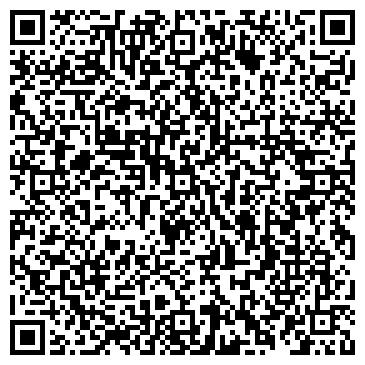 QR-код с контактной информацией организации Полипласт НПФ, ООО