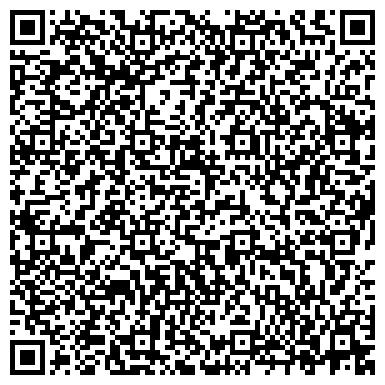 QR-код с контактной информацией организации Шестерни ПП, ООО