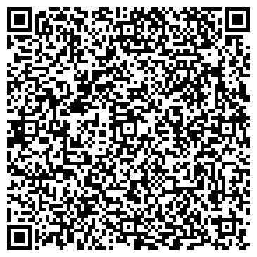 QR-код с контактной информацией организации NOVATTRO, компания