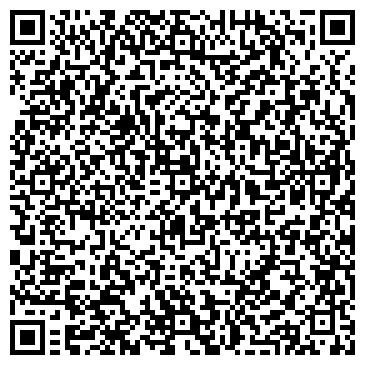 QR-код с контактной информацией организации Гранат плюс, ООО НПП
