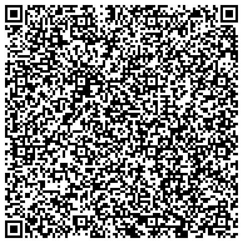 QR-код с контактной информацией организации Научно-исследовательский и конструкторско-технологический институт электроизоляционных материалов и фольгированных диэлектриков (АП НИИЭИМ), КП