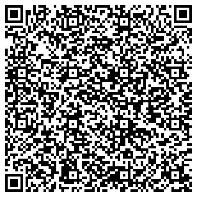 QR-код с контактной информацией организации Христофоров Г.К. (Термодом), СПД