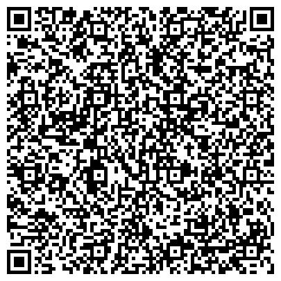QR-код с контактной информацией организации Промышленная группа Днепр, ООО