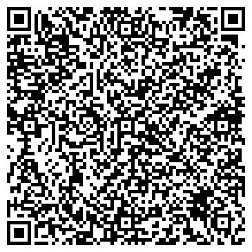 QR-код с контактной информацией организации НПП Пакмаш, ООО