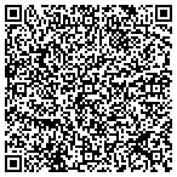 QR-код с контактной информацией организации НПП НОВАЦИЯ, ООО