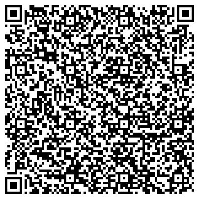 QR-код с контактной информацией организации Все для ремонта обуви, ЧП
