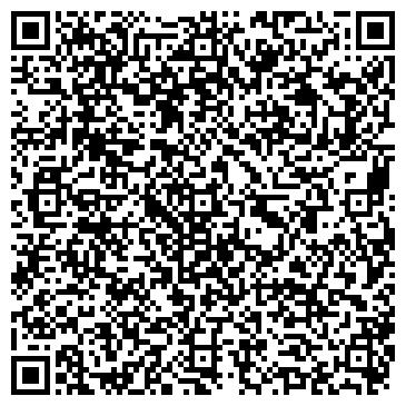 QR-код с контактной информацией организации Коваленко С. Е., СПД - Полиэтилен и полипропилен вторичный