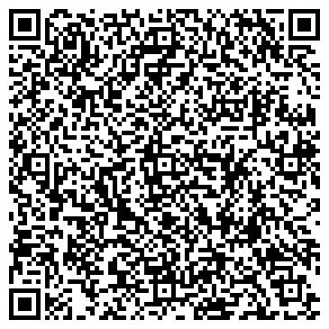 QR-код с контактной информацией организации Новапласт ПИИ, ООО