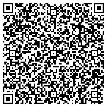 QR-код с контактной информацией организации БИБЛИОТЕКА ЦЕНТРАЛЬНАЯ РАЙОННАЯ ГОРОДОКСКАЯ