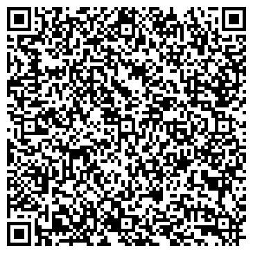QR-код с контактной информацией организации Полимерпласт, ООО