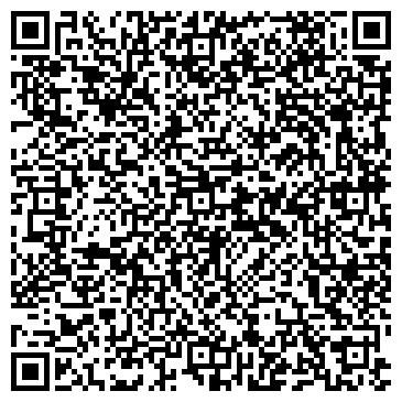 QR-код с контактной информацией организации Агро пак, Компания