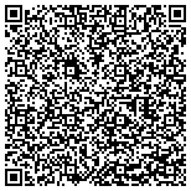 QR-код с контактной информацией организации Полимет ЛТД, ООО