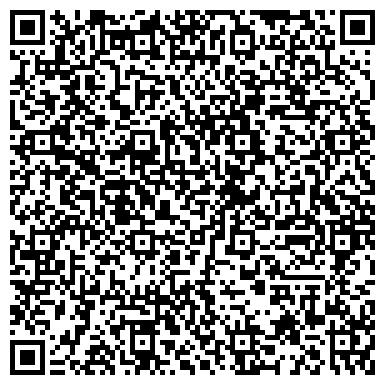 QR-код с контактной информацией организации Соната групп, ООО (Юрпак)